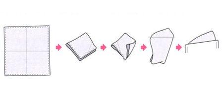 ▼折り方5:トライアングル 2枚目の画像