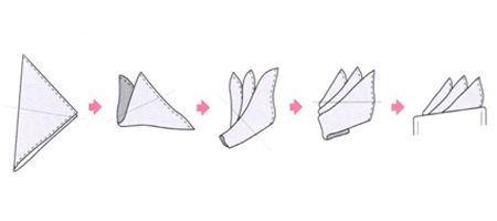 ▼折り方2:スリーピークス 2枚目の画像
