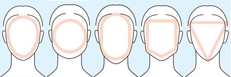 似合う髪型を探すなら、顔型を知ることが重要です