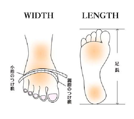 4.靴のサイズは足長、足幅を測ればOK