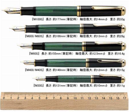 『ペリカン』スーベレーンの万年筆。モデル名の違いとは?