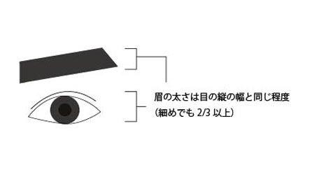 目の縦の長さの2/3以上の太さ
