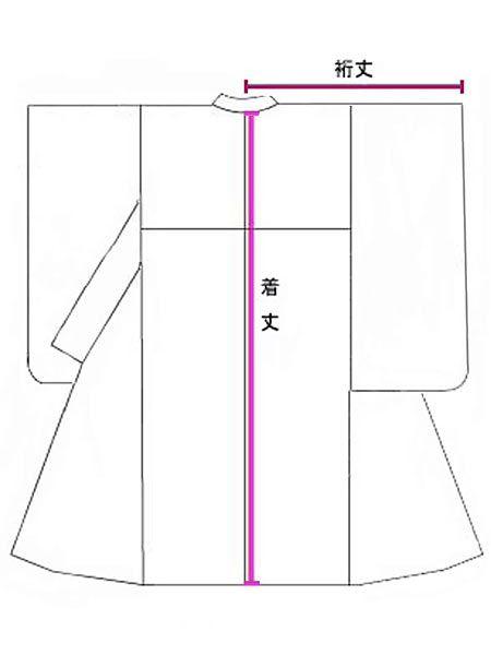 1.浴衣のサイズの測り方