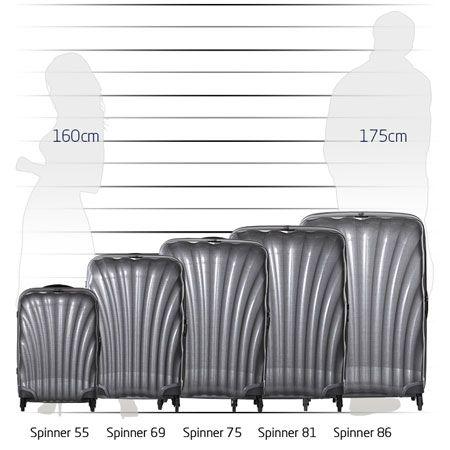 スーツケースの大きさはスピナーの数値で決める