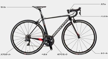 そもそもロードバイクって、どんな自転車?