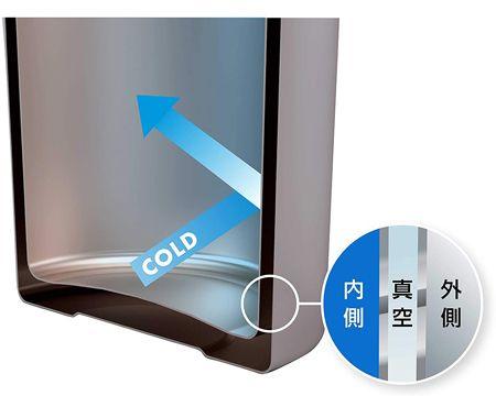保冷&保温機能